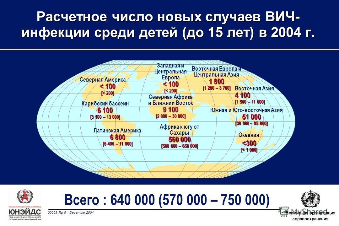 00003-Ru-9 – December 2004 Всемирная организация здравоохранения Западная и Центральная Европа < 100 [< 200] Северная Африка и Ближний Восток 9 100 [2 800 – 30 000] Африка к югу от Сахары 560 000 [500 000 – 650 000] Восточная Европа и Центральная Ази