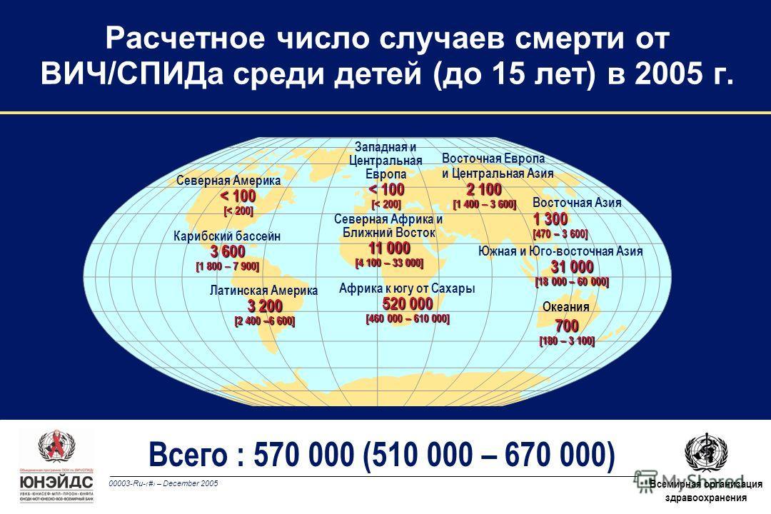 00003-Ru-8 – December 2005 Всемирная организация здравоохранения Западная и Центральная Европа < 100 [< 200] Северная Африка и Ближний Восток 11 000 [4 100 – 33 000] Африка к югу от Сахары 520 000 [460 000 – 610 000] 2 100 Восточная Европа и Централь