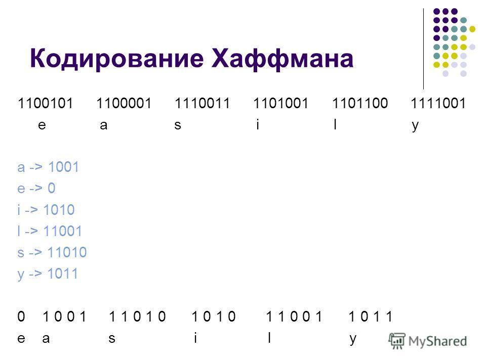 Кодирование Хаффмана 1100101 1100001 1110011 1101001 1101100 1111001 e a s i l y a -> 1001 e -> 0 i -> 1010 l -> 11001 s -> 11010 y -> 1011 0 1 0 0 1 1 1 0 1 0 1 0 1 0 1 1 0 0 1 1 0 1 1 e a s i l y
