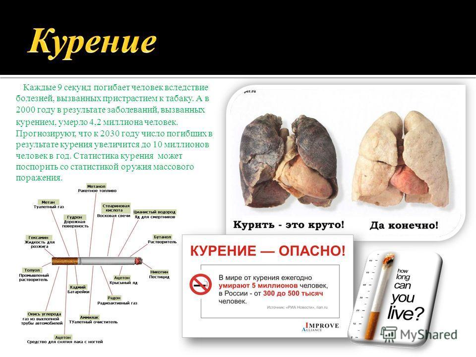 Каждые 9 секунд погибает человек вследствие болезней, вызванных пристрастием к табаку. А в 2000 году в результате заболеваний, вызванных курением, умерло 4,2 миллиона человек. Прогнозируют, что к 2030 году число погибших в результате курения увеличит