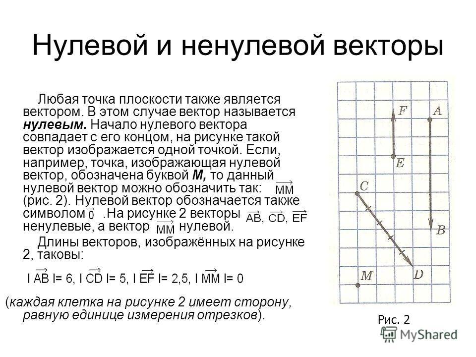 Нулевой и ненулевой векторы Любая точка плоскости также является вектором. В этом случае вектор называется нулевым. Начало нулевого вектора совпадает с его концом, на рисунке такой вектор изображается одной точкой. Если, например, точка, изображающая