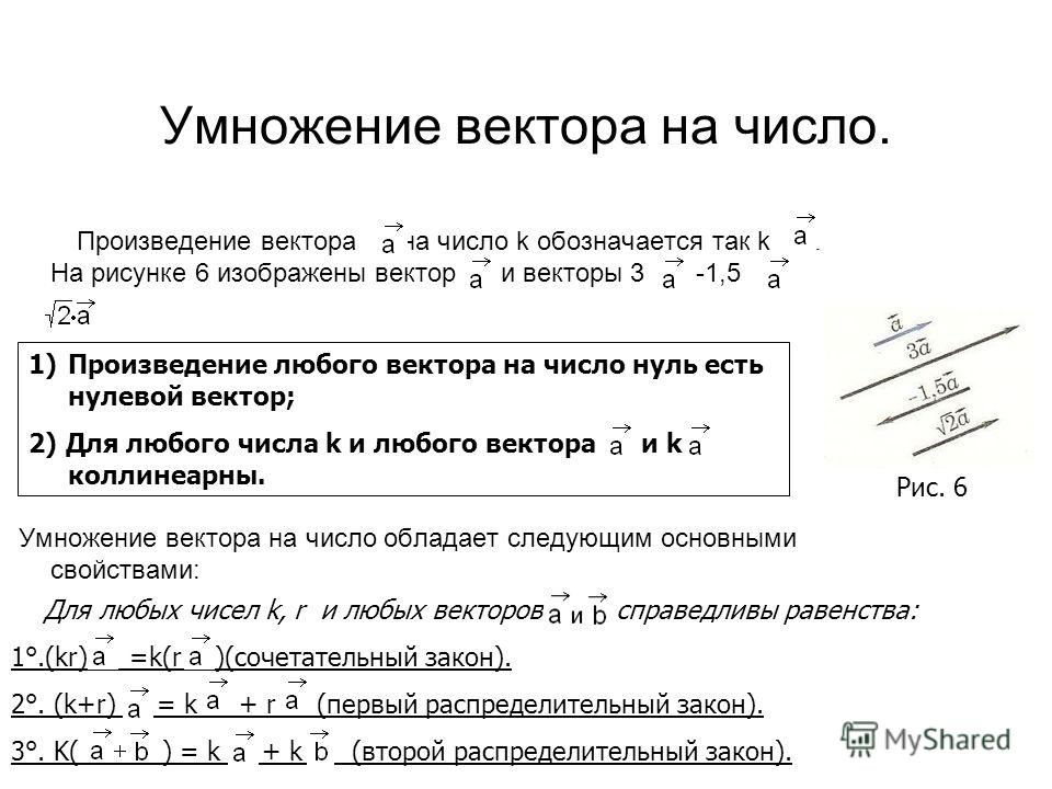 Умножение вектора на число. Произведение вектора на число k обозначается так k. На рисунке 6 изображены вектор и векторы 3, -1,5, Умножение вектора на число обладает следующим основными свойствами: 1)Произведение любого вектора на число нуль есть нул