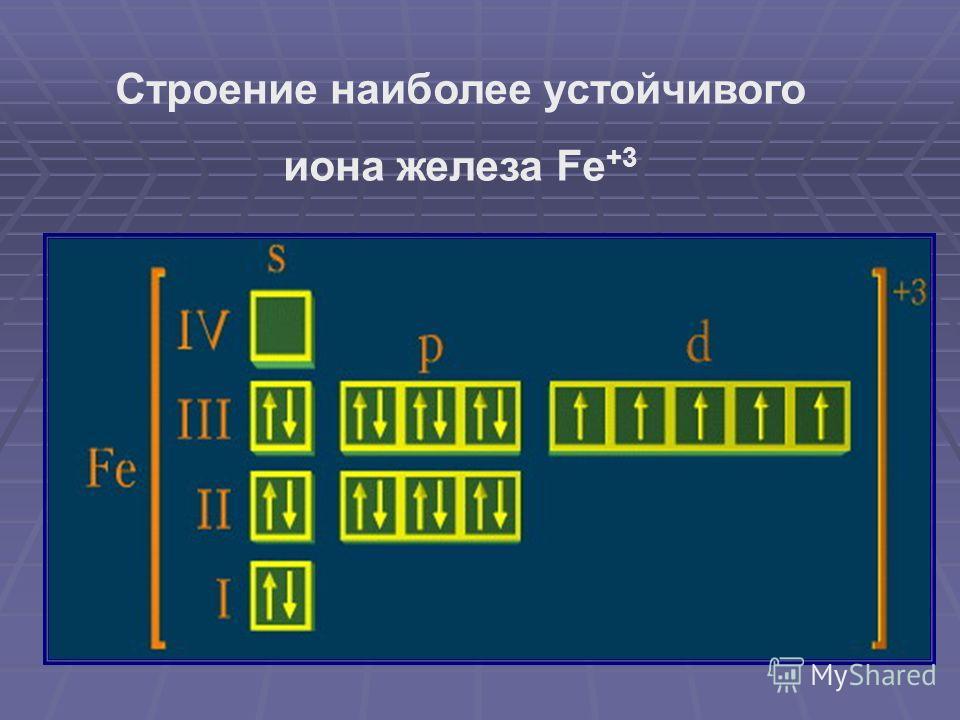 Строение наиболее устойчивого иона железа Fe +3
