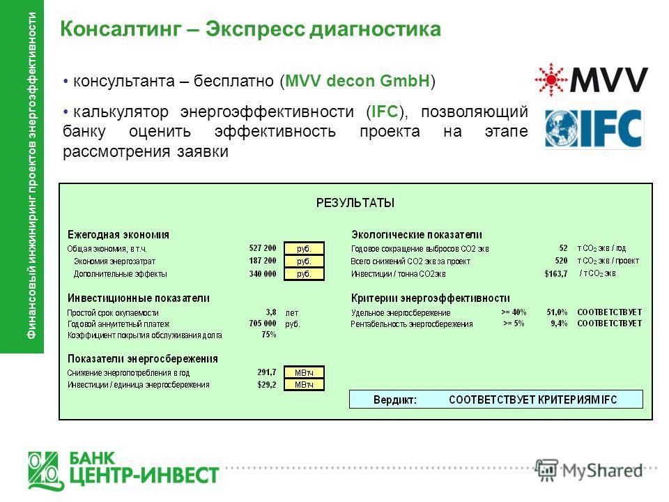 Консалтинг – Экспресс диагностика Финансовый инжиниринг проектов энергоэффективности консультанта – бесплатно (MVV decon GmbH) калькулятор энергоэффективности (IFC), позволяющий банку оценить эффективность проекта на этапе рассмотрения заявки