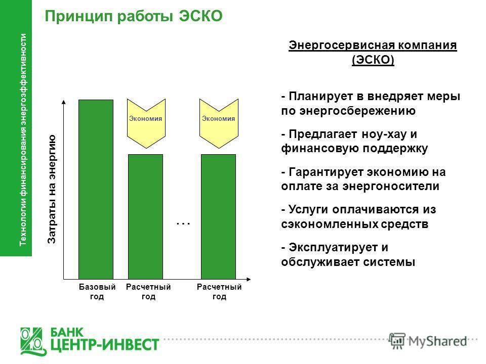 Принцип работы ЭСКО Энергосервисная компания (ЭСКО) - Планирует в внедряет меры по энергосбережению - Предлагает ноу-хау и финансовую поддержку - Гарантирует экономию на оплате за энергоносители - Услуги оплачиваются из сэкономленных средств - Эксплу