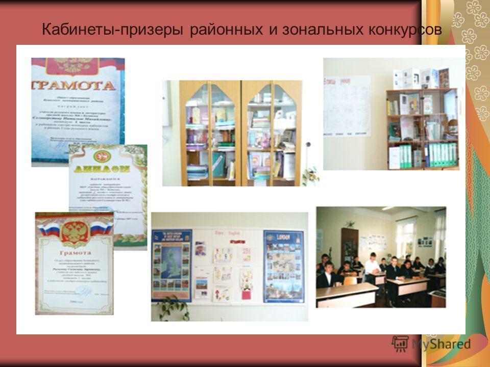 Кабинеты-призеры районных и зональных конкурсов