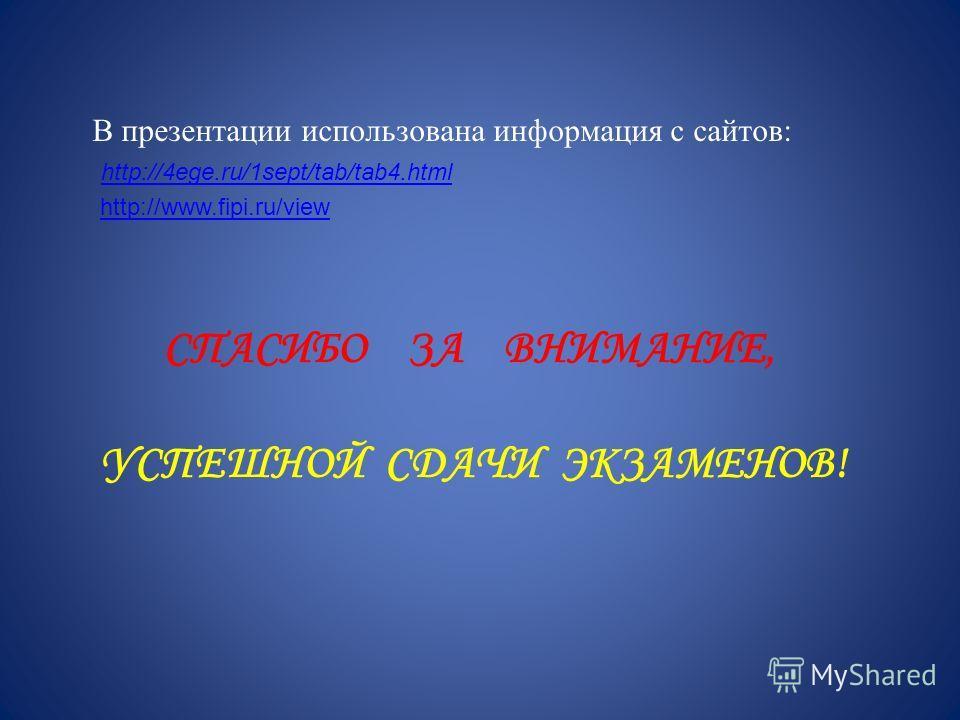 В презентации использована информация с сайтов: http://4ege.ru/1sept/tab/tab4.html СПАСИБО ЗА ВНИМАНИЕ, УСПЕШНОЙ СДАЧИ ЭКЗАМЕНОВ! http://www.fipi.ru/view