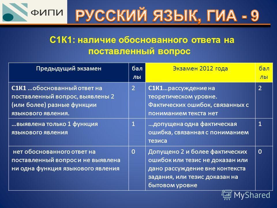 С1К1: наличие обоснованного ответа на поставленный вопрос Предыдущий экзаменбал лы Экзамен 2012 годабал лы С1К1 …обоснованный ответ на поставленный вопрос, выявлены 2 (или более) разные функции языкового явления. 2С1К1…рассуждение на теоретическом ур