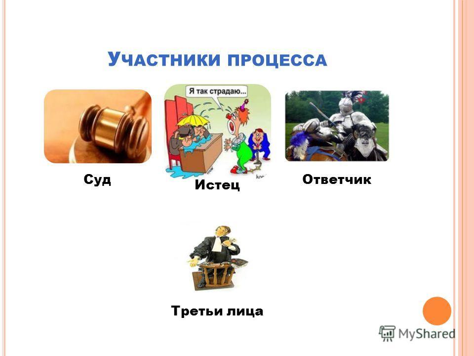 У ЧАСТНИКИ ПРОЦЕССА Суд Истец Ответчик Третьи лица
