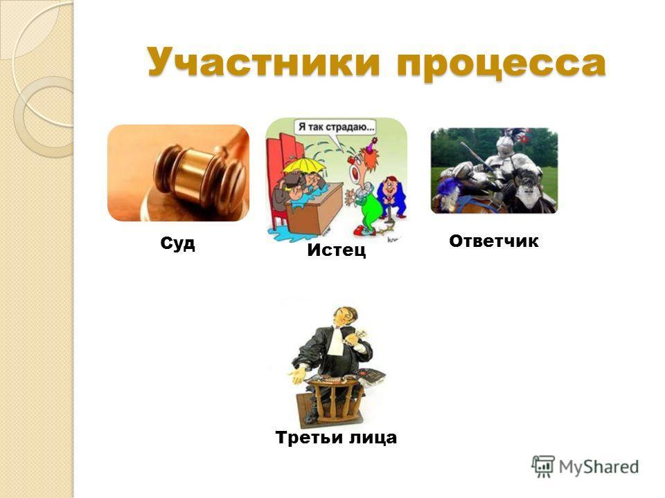 Участники процесса Суд Истец Ответчик Третьи лица