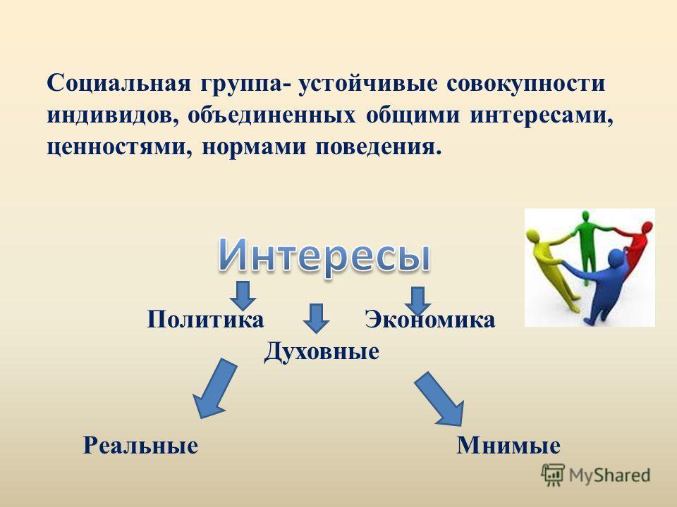 Социальная группа- устойчивые совокупности индивидов, объединенных общими интересами, ценностями, нормами поведения. Политика Экономика Духовные Реальные Мнимые