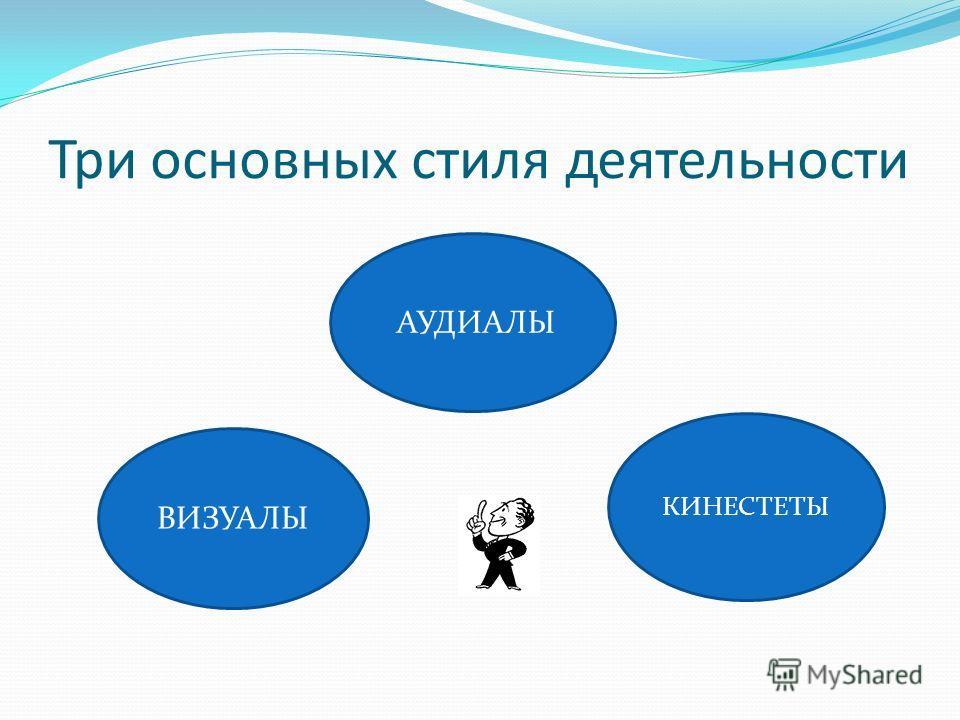 Три основных стиля деятельности АУДИАЛЫ КИНЕСТЕТЫ ВИЗУАЛЫ