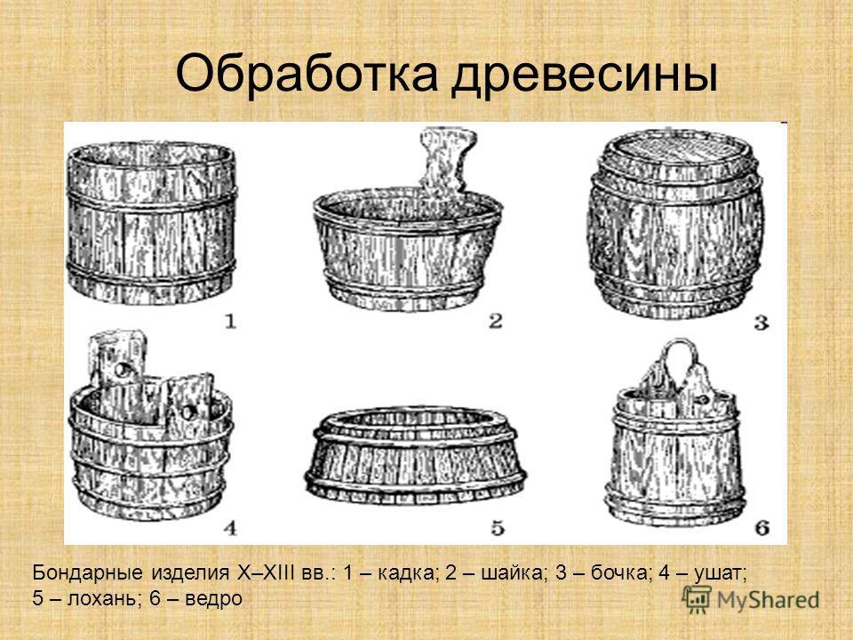 Бондарные изделия X–XIII вв.: 1 – кадка; 2 – шайка; 3 – бочка; 4 – ушат; 5 – лохань; 6 – ведро Обработка древесины