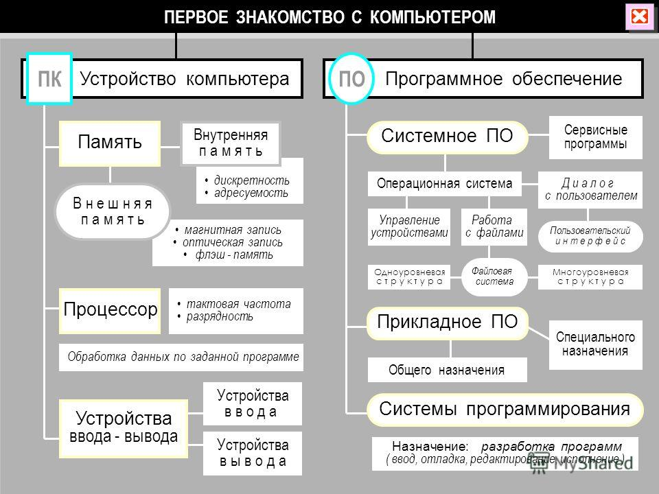знакомство буинск р т без регистрации