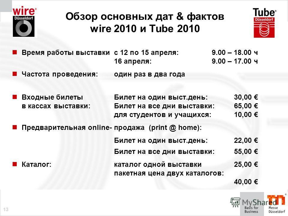 13 Обзор основных дат & фактов wire 2010 и Tube 2010 Время работы выставкис 12 по 15 апреля: 9.00 – 18.00 ч 16 апреля: 9.00 – 17.00 ч Частота проведения:один раз в два года Входные билетыБилет на один выст.день:30,00 в кассах выставки:Билет на все дн