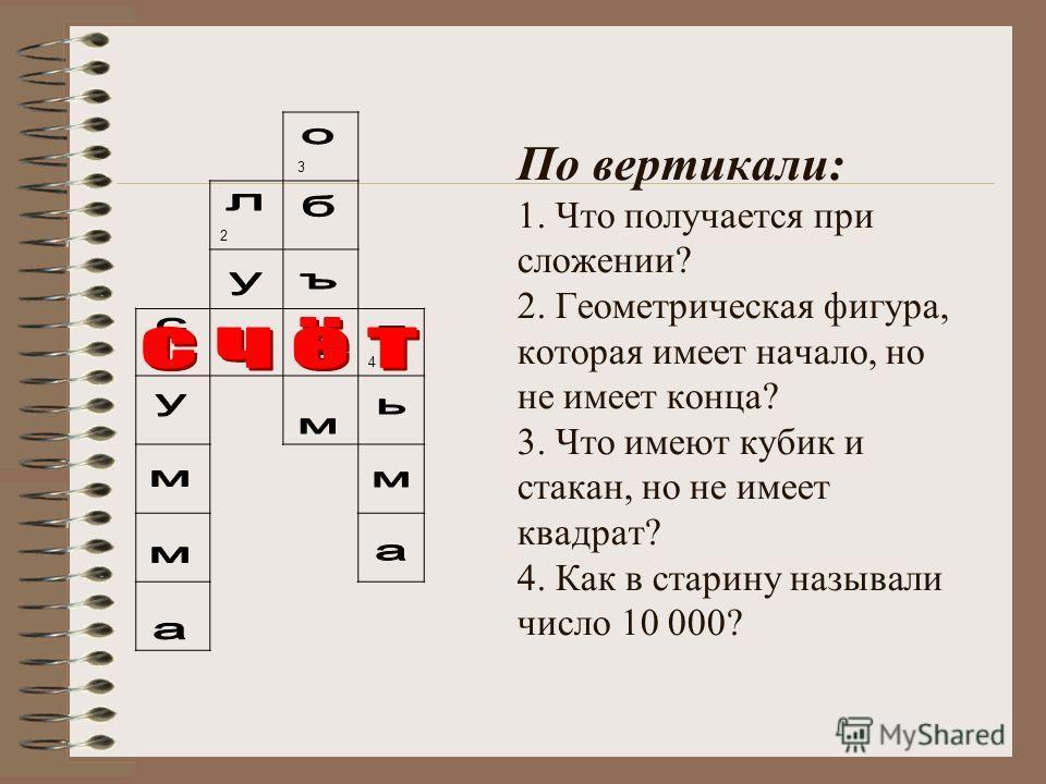По вертикали: 1. Что получается при сложении? 2. Геометрическая фигура, которая имеет начало, но не имеет конца? 3. Что имеют кубик и стакан, но не имеет квадрат? 4. Как в старину называли число 10 000? 3 2 1 4