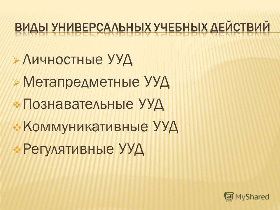 Личностные УУД Метапредметные УУД Познавательные УУД Коммуникативные УУД Регулятивные УУД