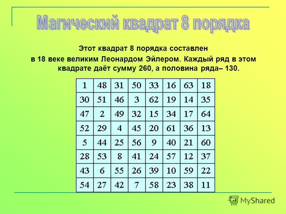 Этот квадрат 8 порядка составлен в 18 веке великим Леонардом Эйлером. Каждый ряд в этом квадрате даёт сумму 260, а половина ряда– 130.