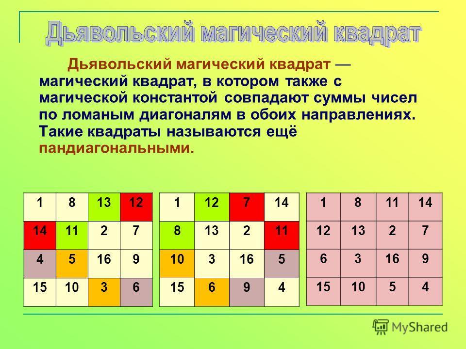 Дьявольский магический квадрат магический квадрат, в котором также с магической константой совпадают суммы чисел по ломаным диагоналям в обоих направлениях. Такие квадраты называются ещё пандиагональными. 112714 813211 103165 15694 181114 121327 6316
