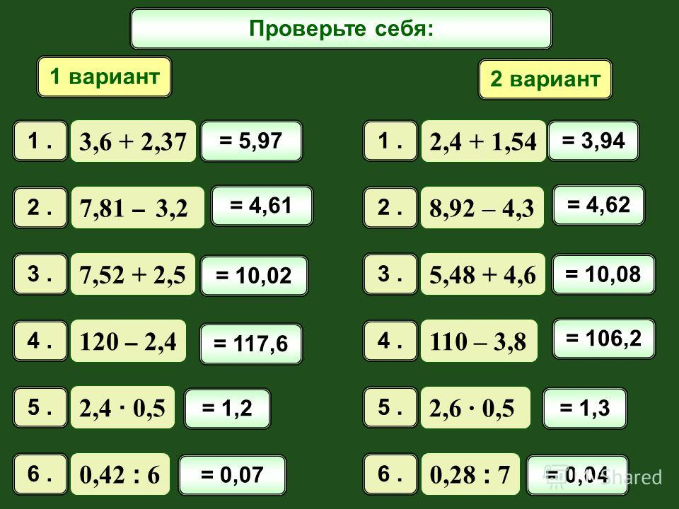 Математический диктант 1 вариант 2 вариант 3,6 + 2,37 1. 2,4 + 1,54 1. 7,81 – 3,2 2. 8,92 – 4,3 2. 7,52 + 2,5 3. 5,48 + 4,6 3. 120 – 2,4 4. 110 – 3,8 4. 2,4 · 0,5 5. 2,6 · 0,5 5. 0,42 : 6 6. 0,28 : 7 6. = 5,97 = 3,94 = 4,61 = 4,62 = 10,02 = 10,08 = 1