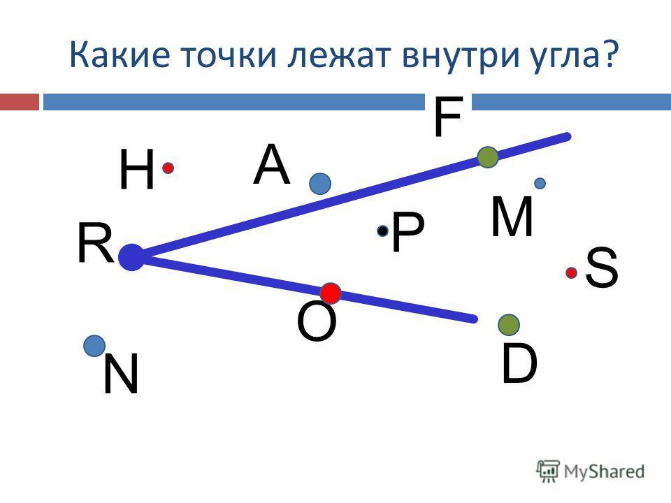 P N O S D Какие точки лежат внутри угла ? M H R А F