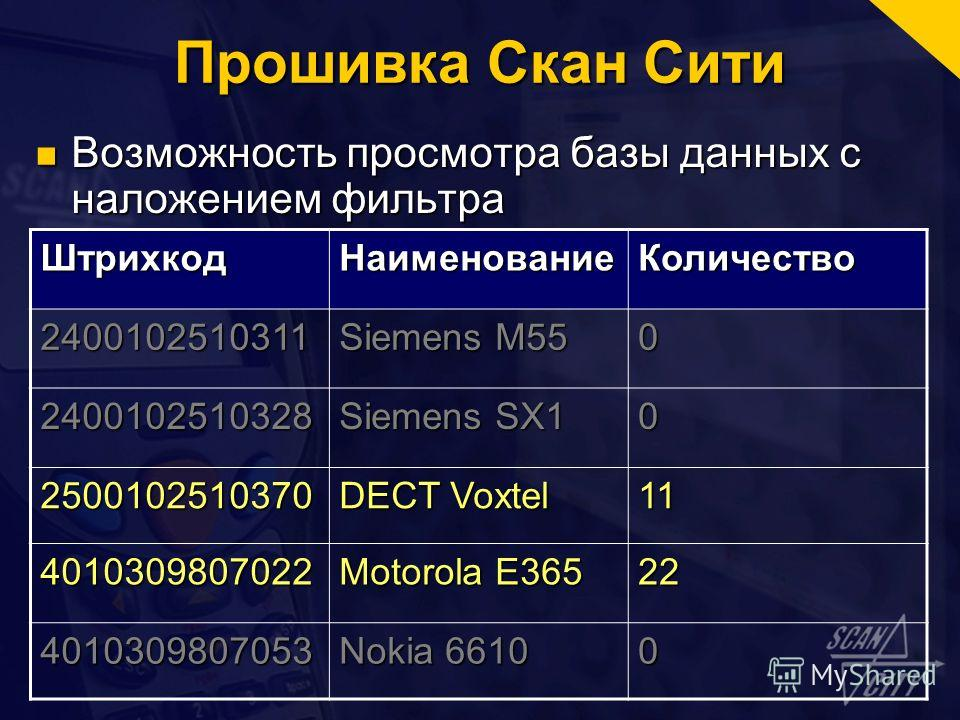 Прошивка Скан Сити Возможность просмотра базы данных с наложением фильтра Возможность просмотра базы данных с наложением фильтра ШтрихкодНаименованиеКоличество 2400102510311 Siemens M55 0 2400102510328 Siemens SX1 0 2500102510370 DECT Voxtel 11 40103