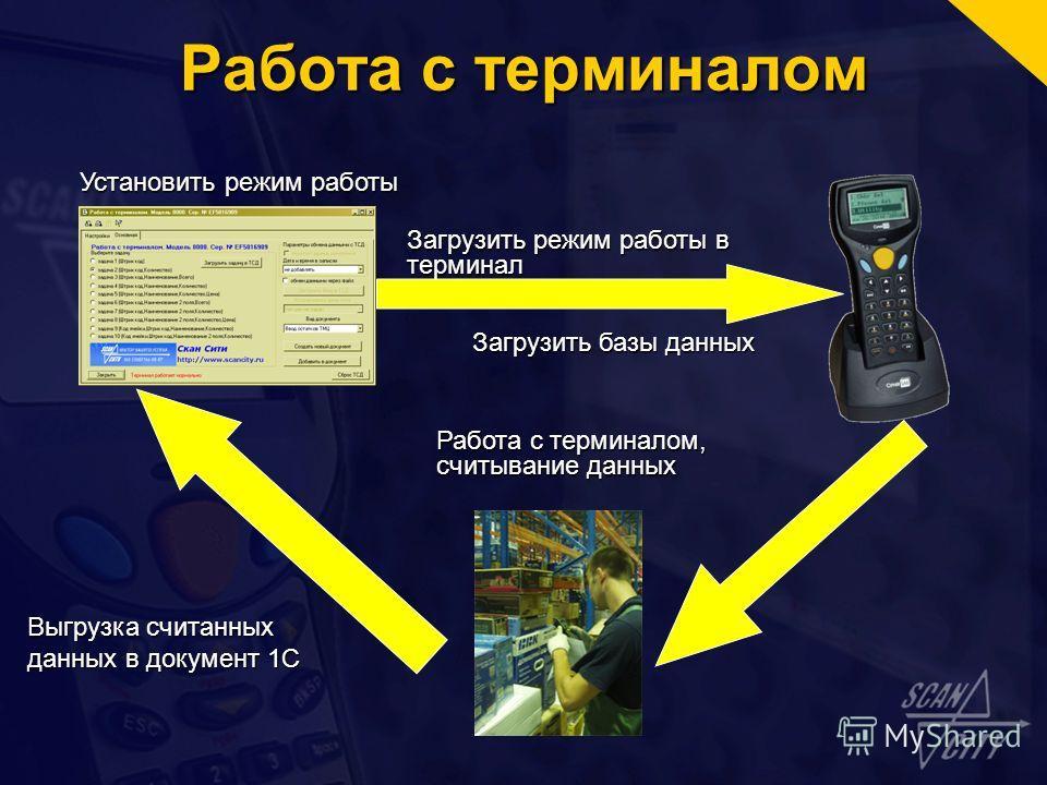 Работа с терминалом Установить режим работы Загрузить режим работы в терминал Загрузить базы данных Выгрузка считанных данных в документ 1С Работа с терминалом, считывание данных