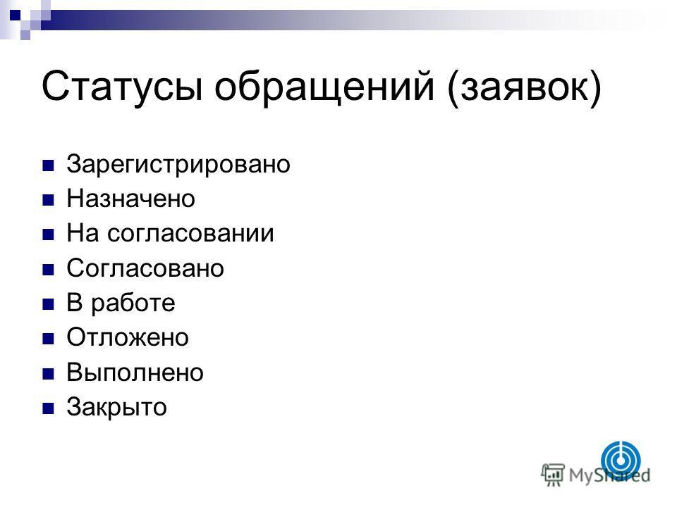 Статусы обращений (заявок) Зарегистрировано Назначено На согласовании Согласовано В работе Отложено Выполнено Закрыто