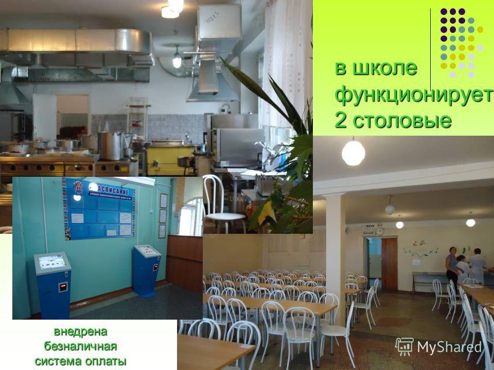 в школе функционирует 2 столовые внедрена безналичная система оплаты