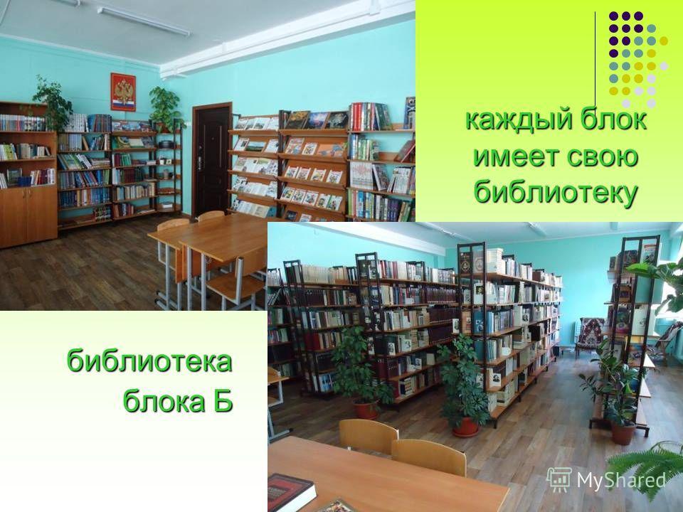 каждый блок имеет свою библиотеку библиотека блока Б