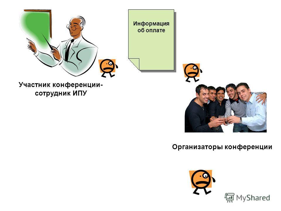 Организаторы конференции Информация об оплате Участник конференции- сотрудник ИПУ