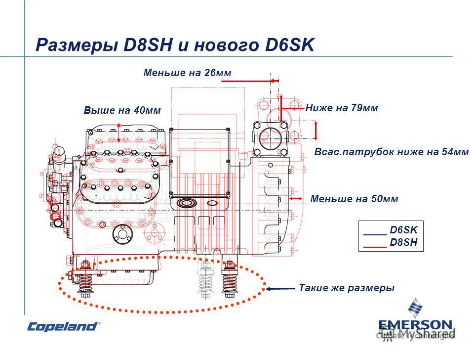 Размеры D8SH и нового D6SK Такие же размеры Меньше на 50мм Ниже на 79мм Всас.патрубок ниже на 54мм Меньше на 26мм Выше на 40мм ____ D6SK ____ D8SH