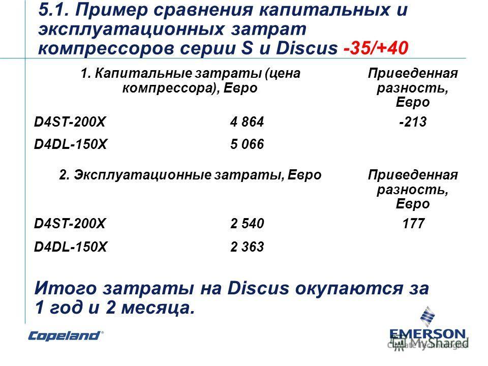 5.1. Пример сравнения капитальных и эксплуатационных затрат компрессоров серии S и Discus -35/+40 1. Капитальные затраты (цена компрессора), Евро Приведенная разность, Евро D4ST-200X4 864-213 D4DL-150X5 066 2. Эксплуатационные затраты, ЕвроПриведенна