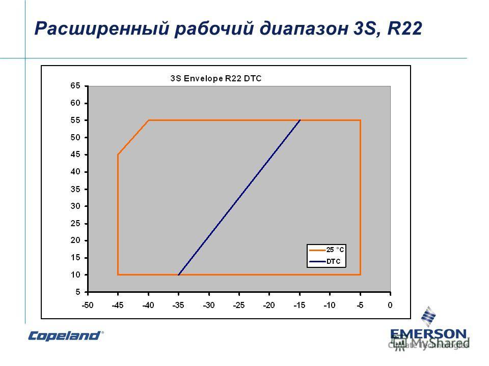 Расширенный рабочий диапазон 3S, R22
