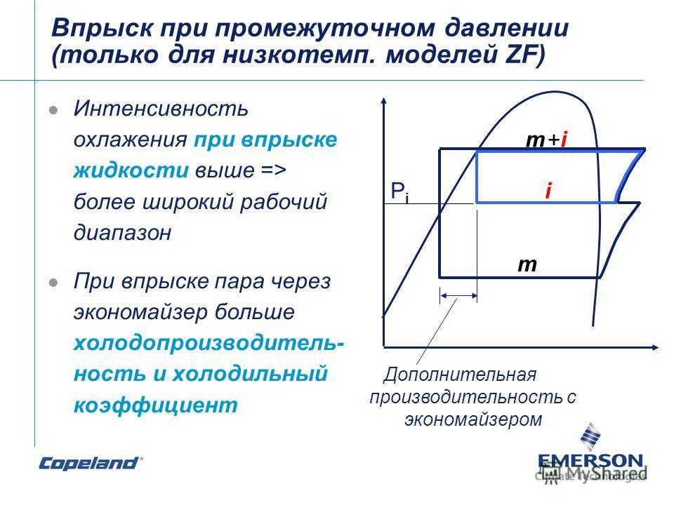 Впрыск при промежуточном давлении (только для низкотемп. моделей ZF) Интенсивность охлажения при впрыске жидкости выше => более широкий рабочий диапазон При впрыске пара через экономайзер больше холодопроизводитель- ность и холодильный коэффициент m