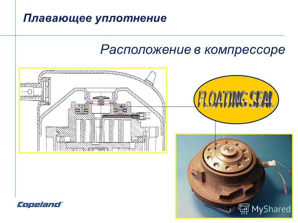 Расположение в компрессоре Плавающее уплотнение