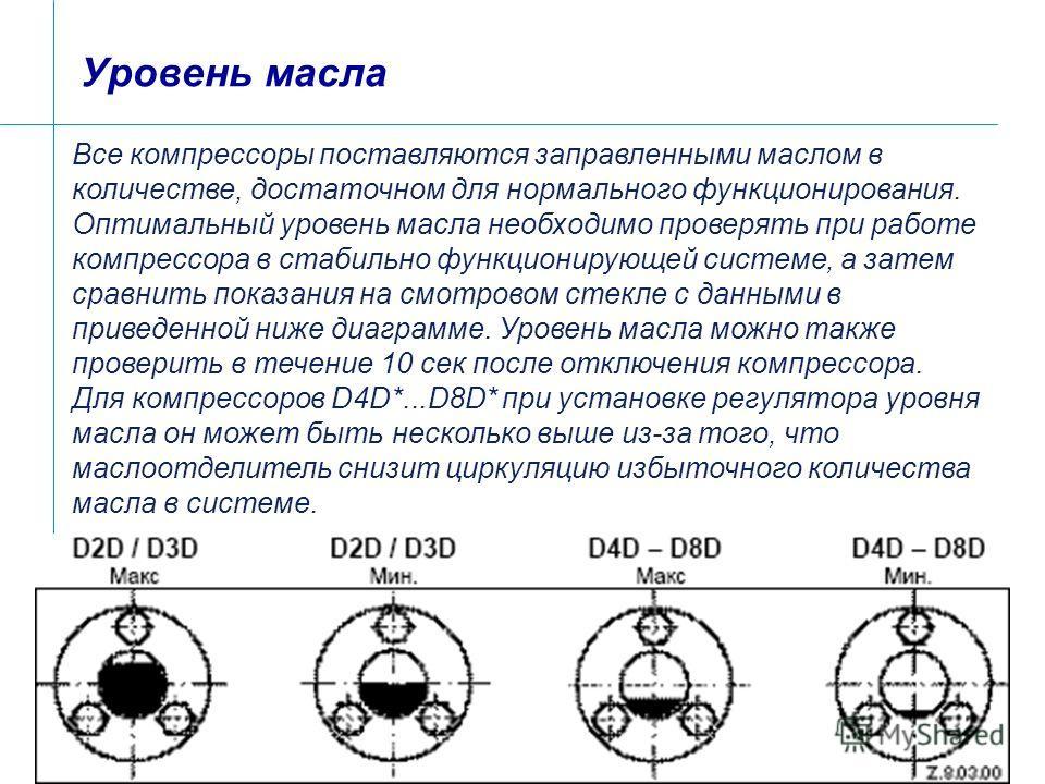 Уровень масла Все компрессоры поставляются заправленными маслом в количестве, достаточном для нормального функционирования. Оптимальный уровень масла необходимо проверять при работе компрессора в стабильно функционирующей системе, а затем сравнить по