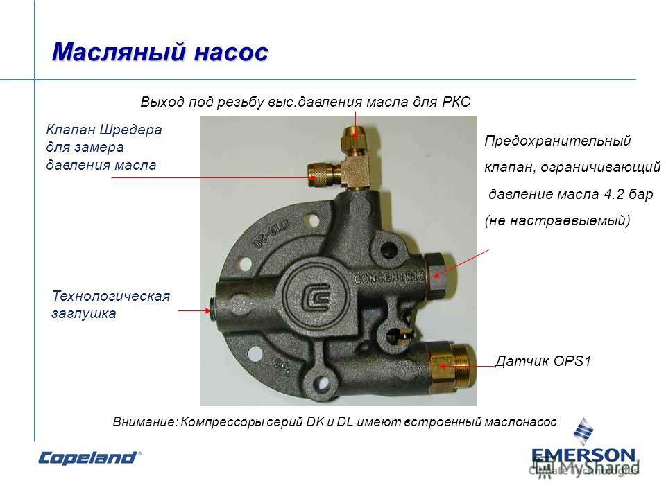 Масляный насос Клапан Шредера для замера давления масла Предохранительный клапан, ограничивающий давление масла 4.2 бар (не настраевыемый) Датчик OPS1 Выход под резьбу выс.давления масла для РКС Технологическая заглушка Внимание: Компрессоры серий DK