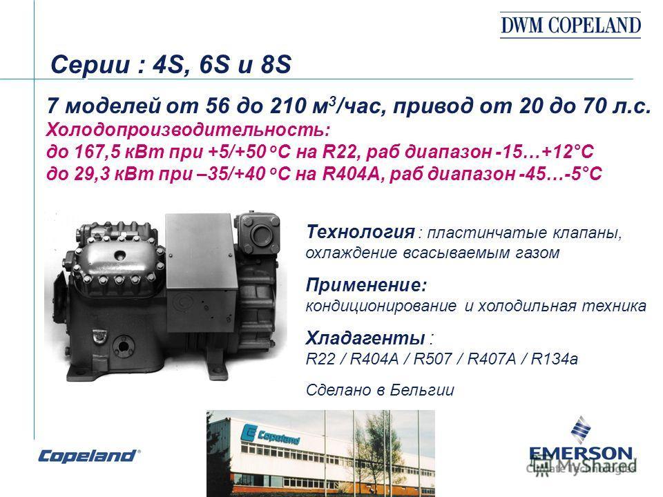 Cерии : 4S, 6S и 8S 7 моделей от 56 до 210 м 3 /час, привод от 20 до 70 л.с. Холодопроизводительность: до 167,5 кВт при +5/+50 о С на R22, раб диапазон -15…+12°С до 29,3 кВт при –35/+40 о С на R404А, раб диапазон -45…-5°С Технология : пластинчатые кл