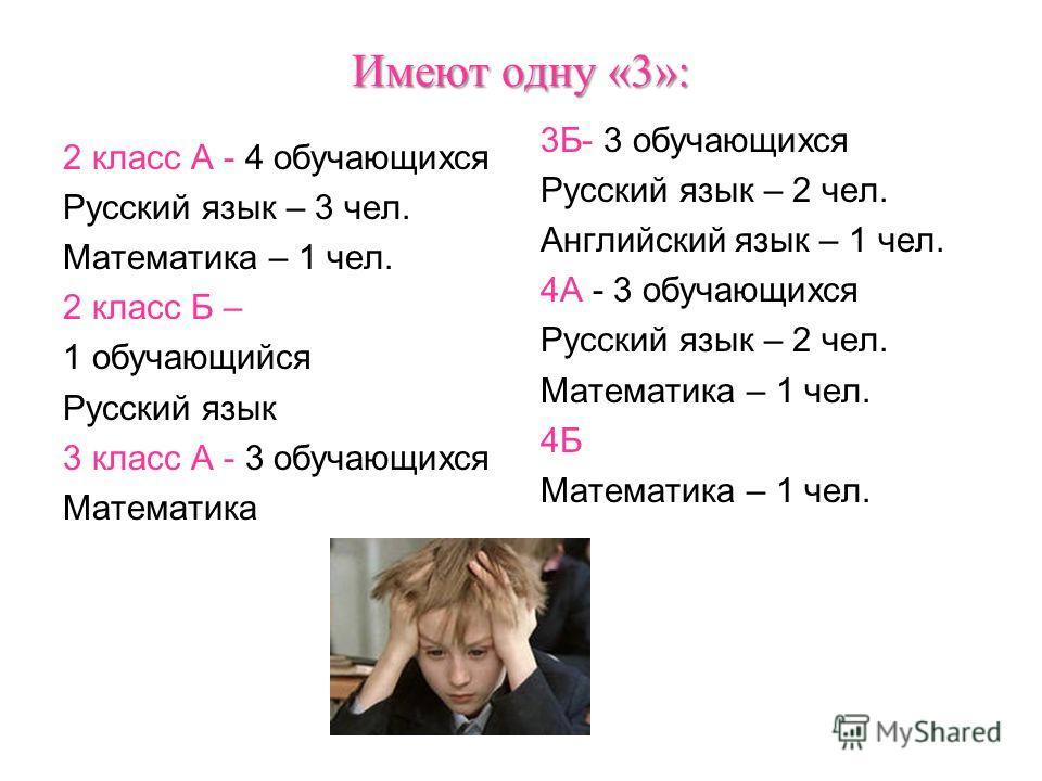 Имеют одну «3»: 2 класс А - 4 обучающихся Русский язык – 3 чел. Математика – 1 чел. 2 класс Б – 1 обучающийся Русский язык 3 класс А - 3 обучающихся Математика 3Б- 3 обучающихся Русский язык – 2 чел. Английский язык – 1 чел. 4А - 3 обучающихся Русски