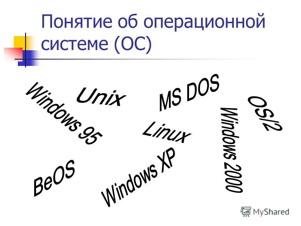 Понятие об операционной системе (ОС)