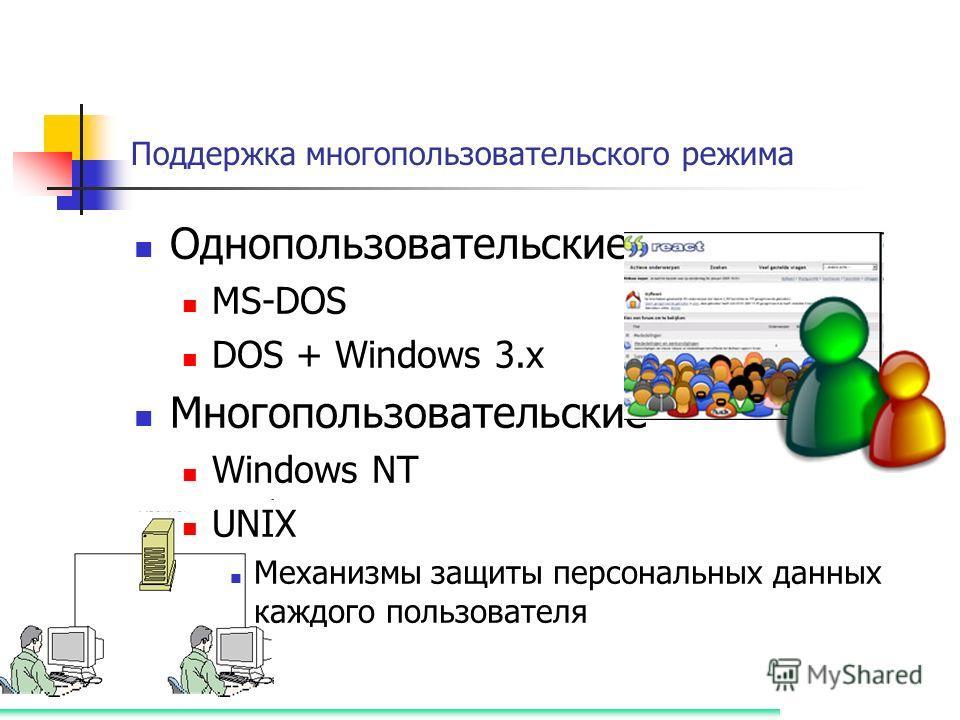 Поддержка многопользовательского режима Однопользовательские MS-DOS DOS + Windows 3.x Многопользовательские Windows NT UNIX Механизмы защиты персональных данных каждого пользователя