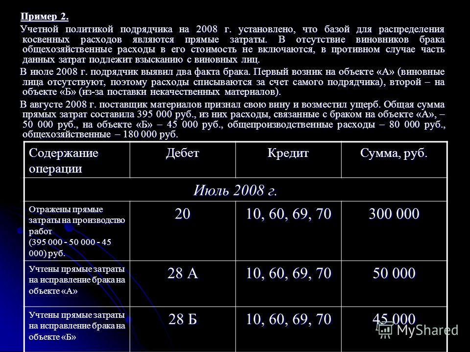 Пример 2. Пример 2. Учетной политикой подрядчика на 2008 г. установлено, что базой для распределения косвенных расходов являются прямые затраты. В отсутствие виновников брака общехозяйственные расходы в его стоимость не включаются, в противном случае