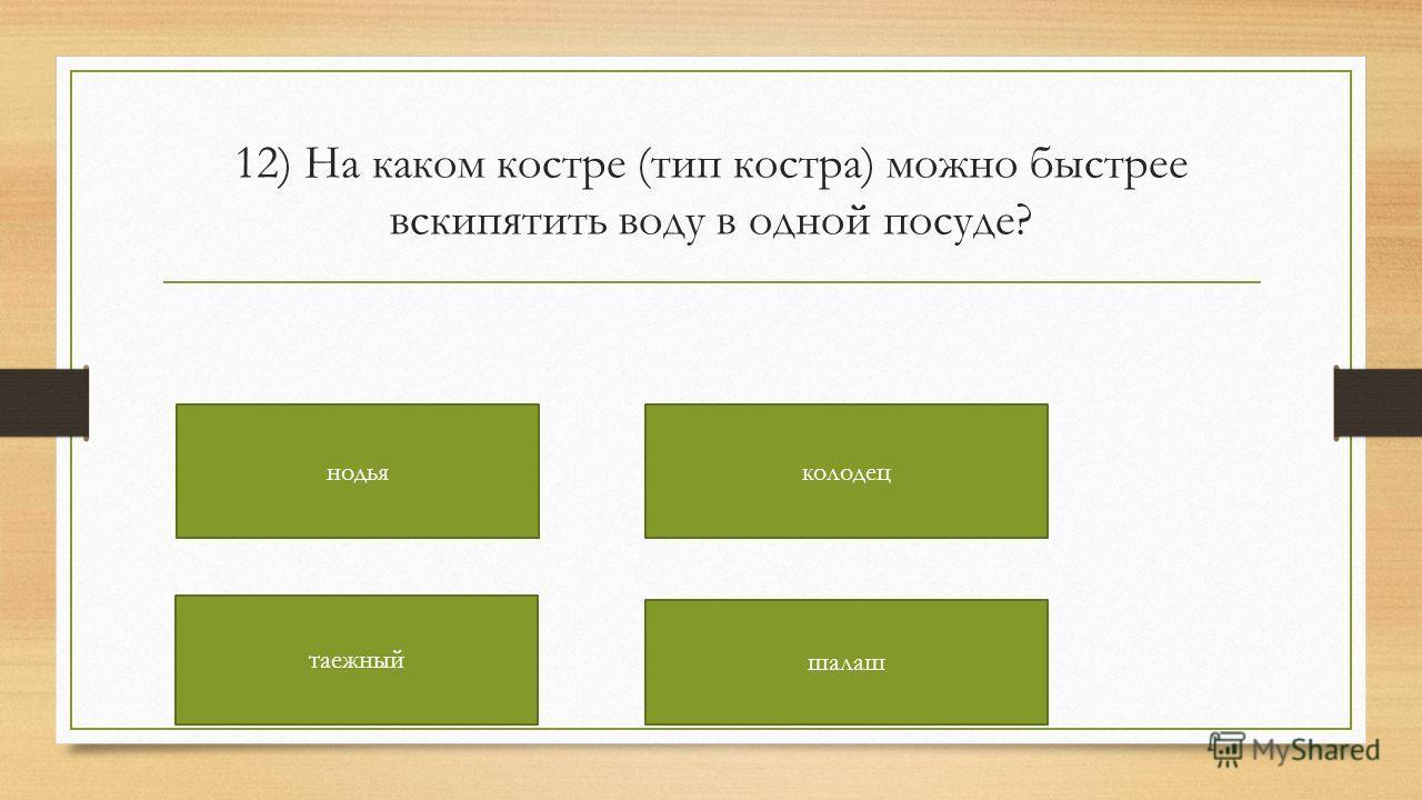 12) На каком костре (тип костра) можно быстрее вскипятить воду в одной посуде? таежный колодецнодья шалаш