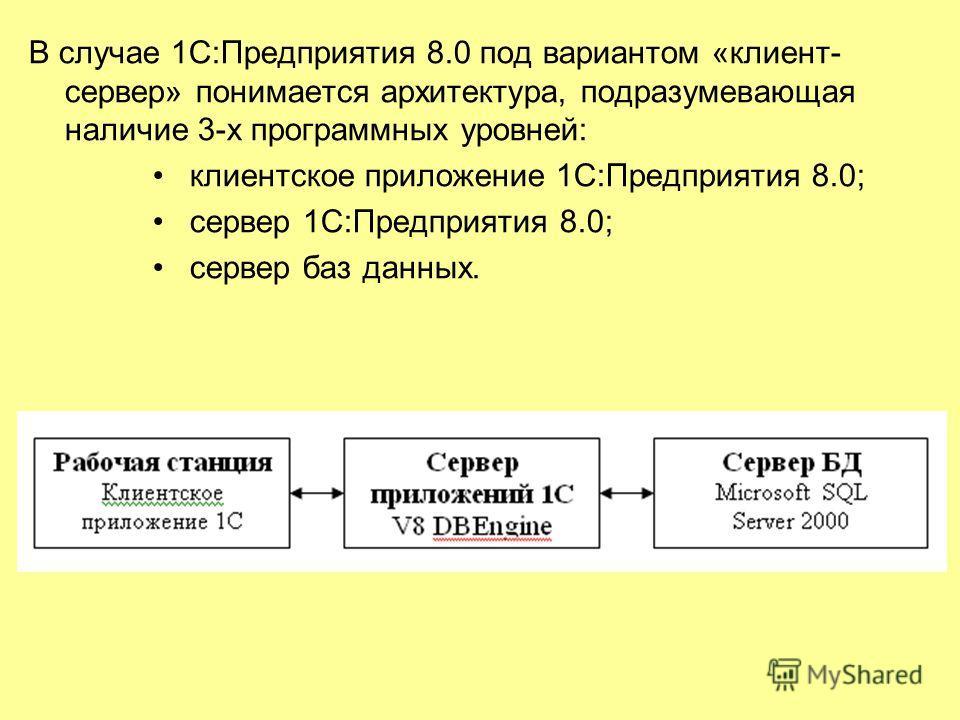 В случае 1С:Предприятия 8.0 под вариантом «клиент- сервер» понимается архитектура, подразумевающая наличие 3-х программных уровней: клиентское приложение 1С:Предприятия 8.0; сервер 1С:Предприятия 8.0; сервер баз данных.