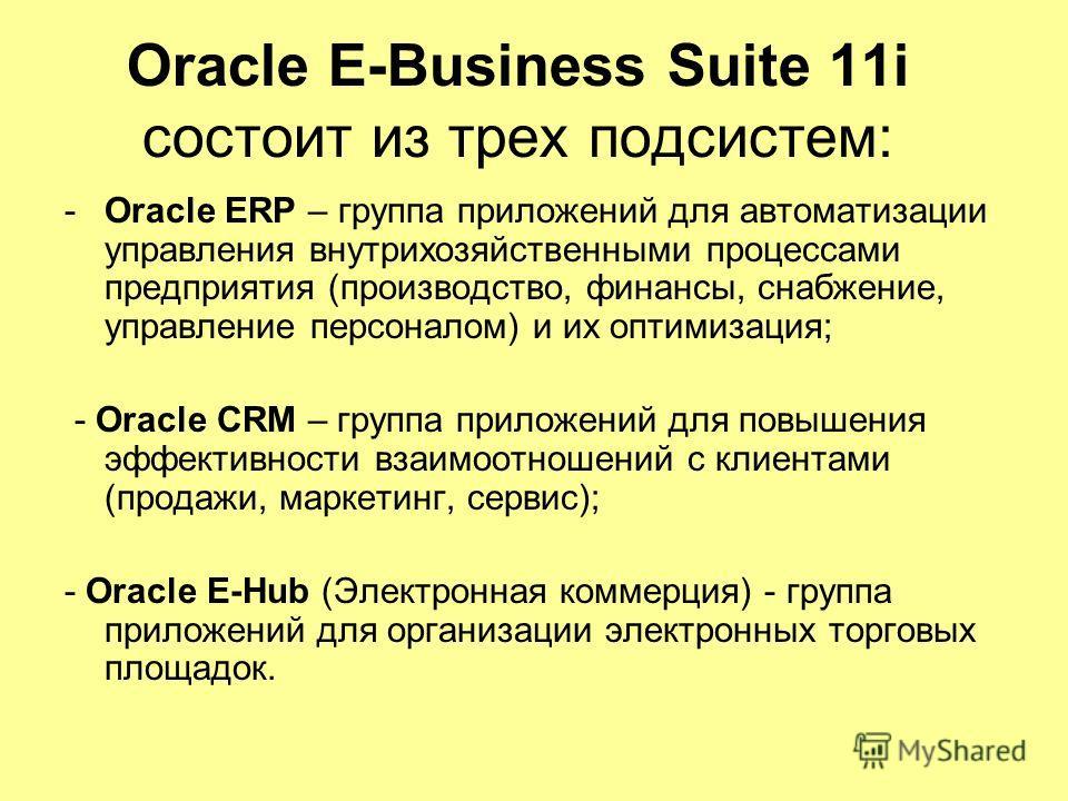 Oracle E-Business Suite 11i состоит из трех подсистем: -Oracle ERP – группа приложений для автоматизации управления внутрихозяйственными процессами предприятия (производство, финансы, снабжение, управление персоналом) и их оптимизация; - Oracle СRМ –