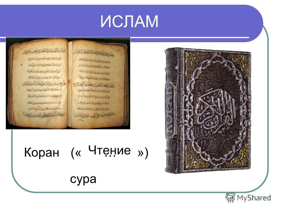 ИСЛАМ Коран(«…») Чтение сура