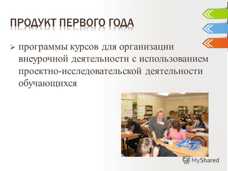 программы курсов для организации внеурочной деятельности с использованием проектно-исследовательской деятельности обучающихся