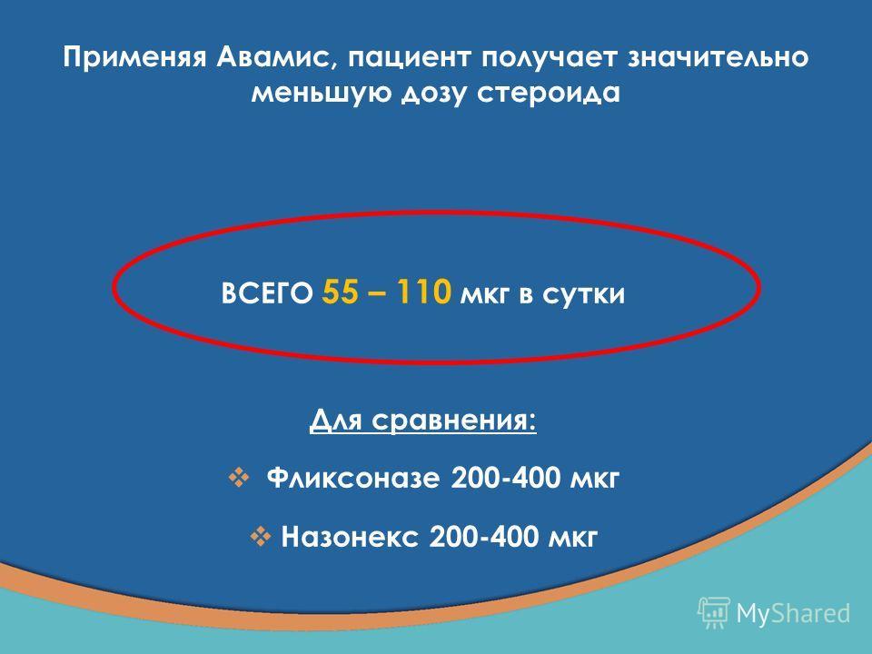 Применяя Авамис, пациент получает значительно меньшую дозу стероида ВСЕГО 55 – 110 мкг в сутки Для сравнения: Фликсоназе 200-400 мкг Назонекс 200-400 мкг