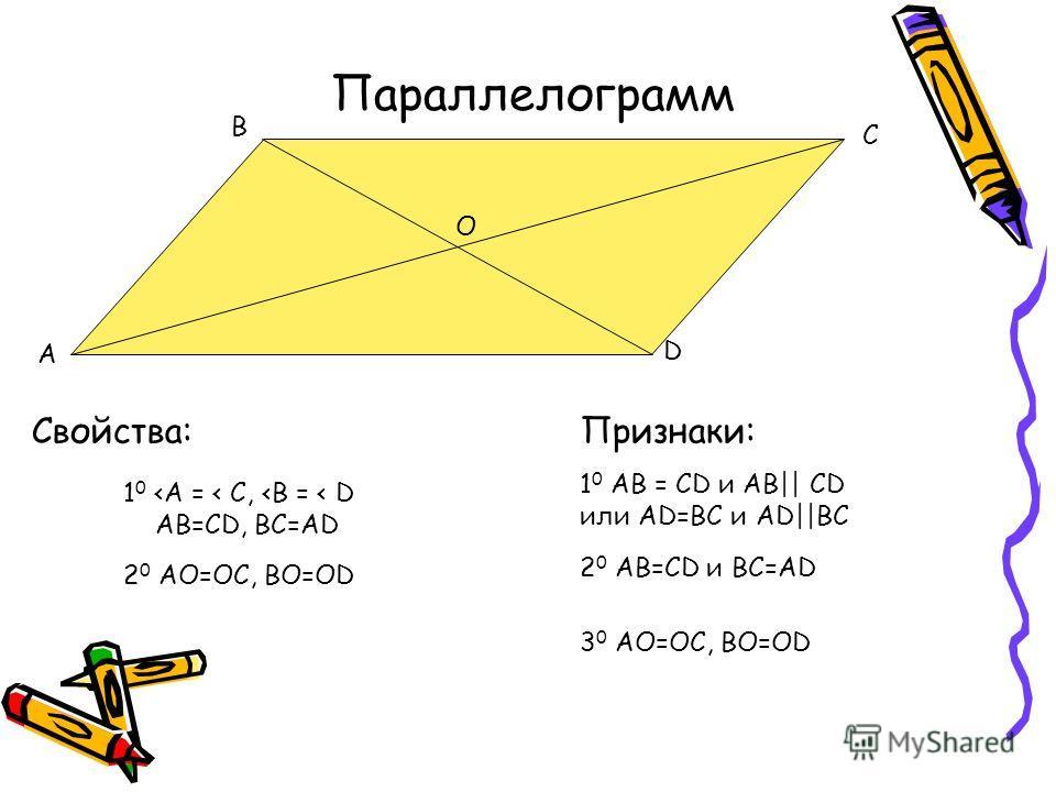Параллелограмм Свойства:Признаки: A C B D 1 0